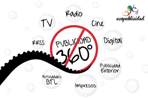 Publicidad 360 no siempre es eficiente